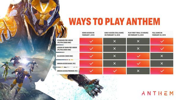 Anthem vs The Division II: Can Both or Either Follow in Destiny's Footsteps?