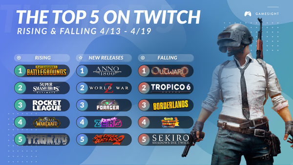 Lessons from #Top5OnTwitch: A Big Launch Doesn't Always Last